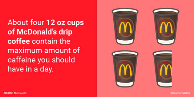 about-four-mcdonalds-coffees