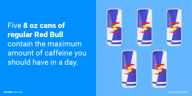 five-cans-of-red-bull