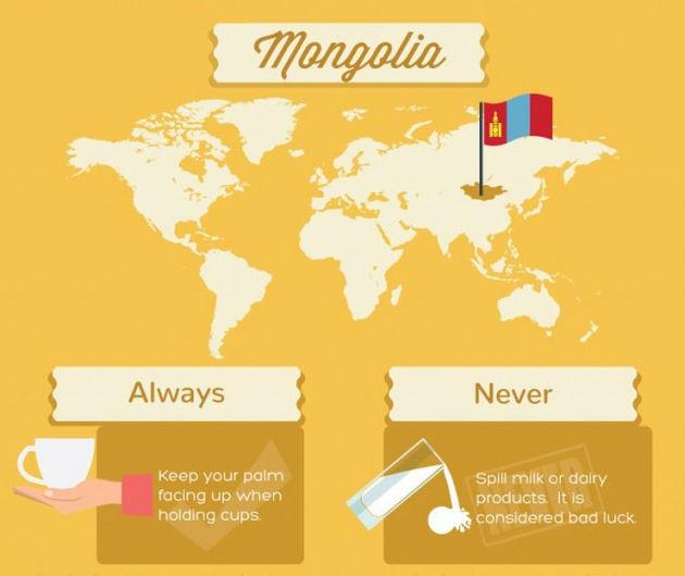 tafelmanieren-mongolië