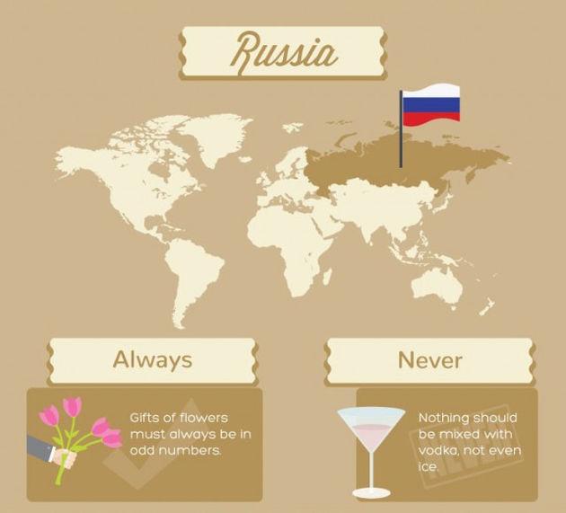 tafelmanieren-rusland