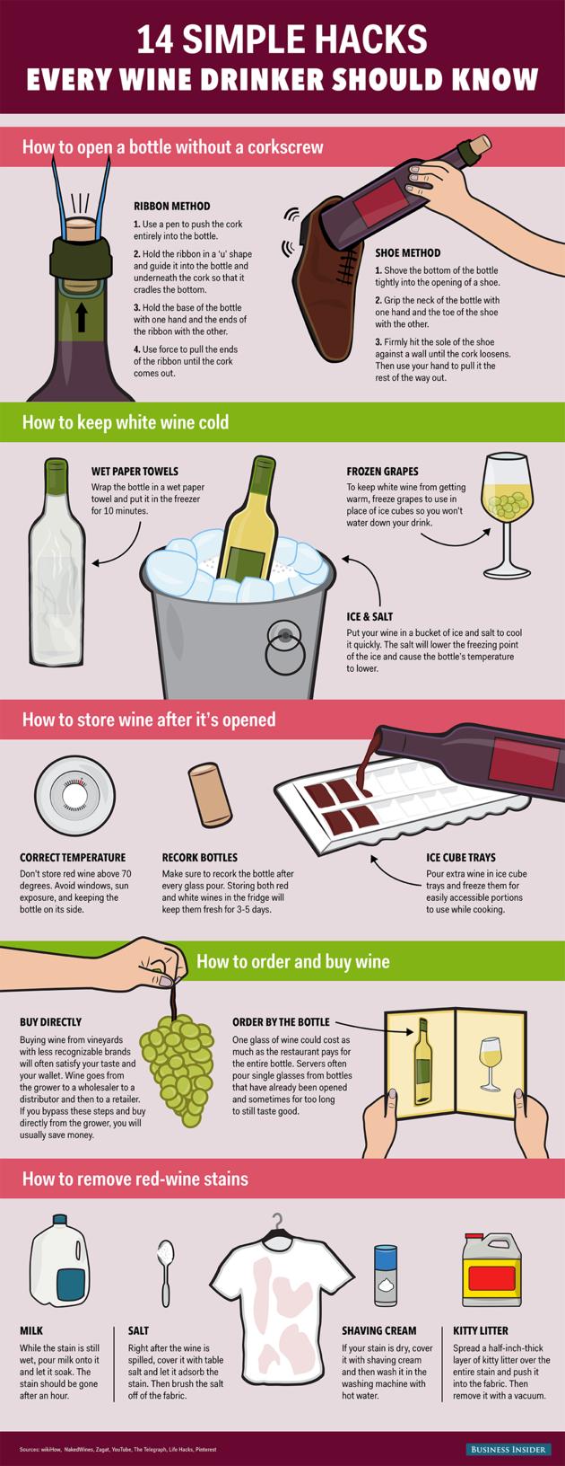 Wijn-hacks-handig