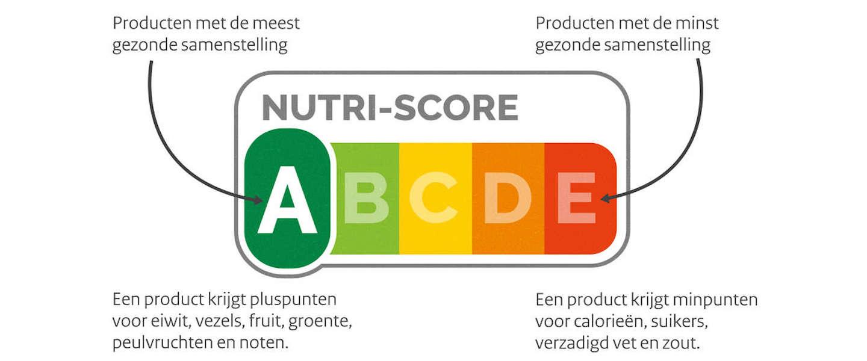 Nutri-Score moet in heel Europa verplicht worden