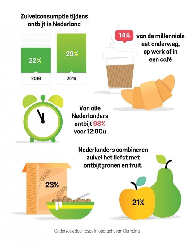 infographic campina