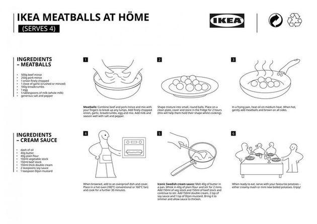 Zweedse balletjes Ikea
