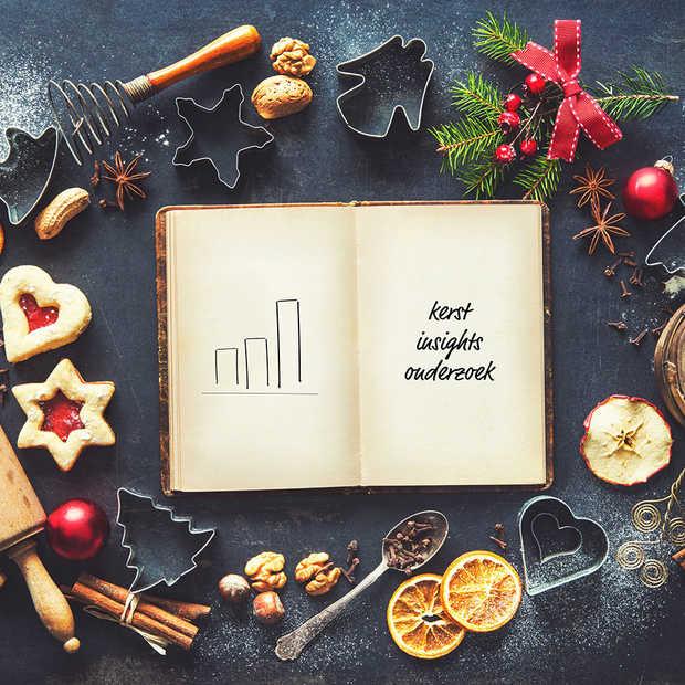 Nederlander besteedt gemiddeld €120,- aan kerstdiner